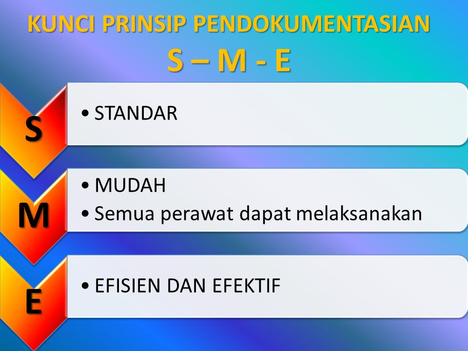 KUNCI PRINSIP PENDOKUMENTASIAN S – M - E