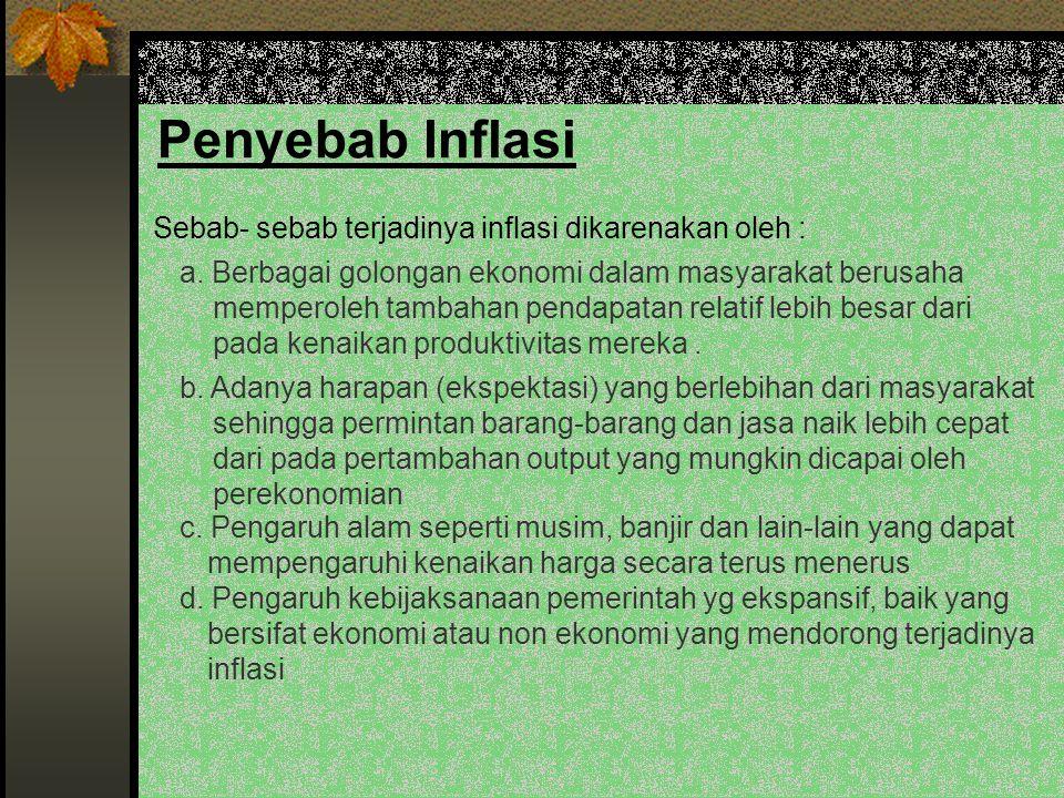 Penyebab Inflasi Sebab- sebab terjadinya inflasi dikarenakan oleh :