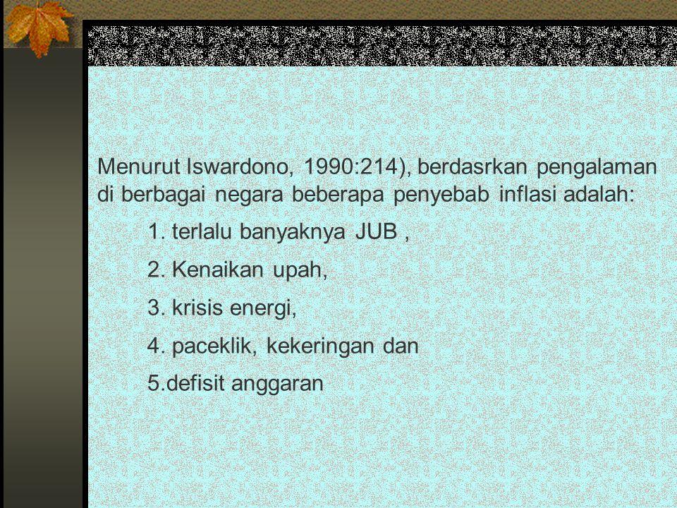 Menurut Iswardono, 1990:214), berdasrkan pengalaman di berbagai negara beberapa penyebab inflasi adalah: