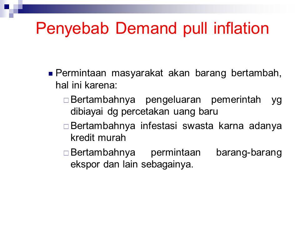 Penyebab Demand pull inflation