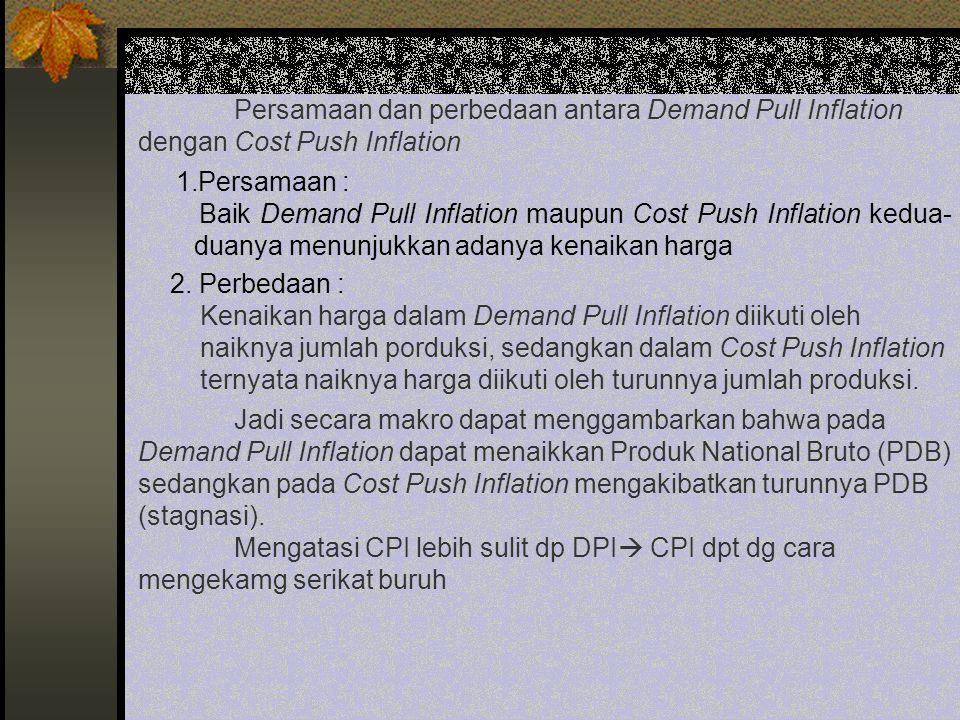 Persamaan dan perbedaan antara Demand Pull Inflation dengan Cost Push Inflation