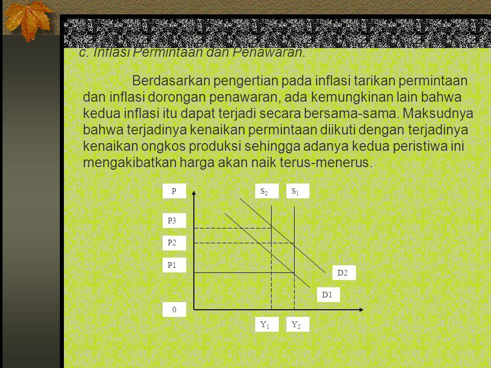c. Inflasi Permintaan dan Penawaran.