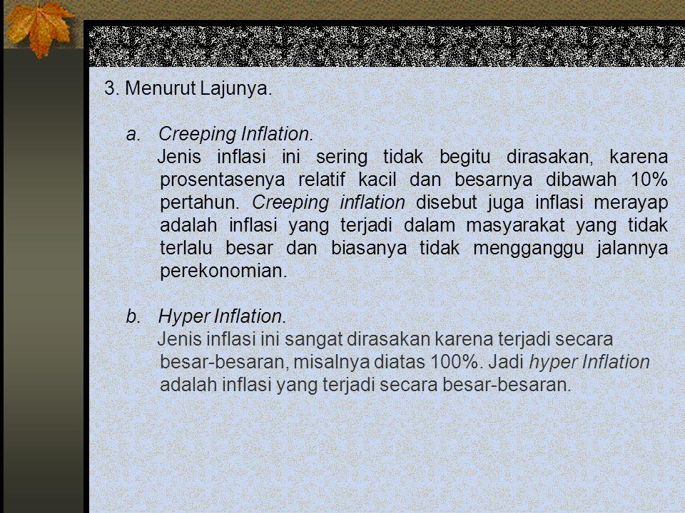 3. Menurut Lajunya. a. Creeping Inflation.