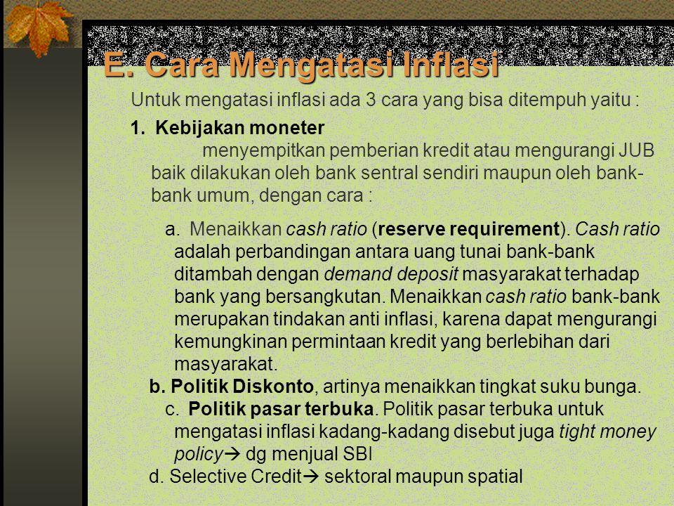 E. Cara Mengatasi Inflasi
