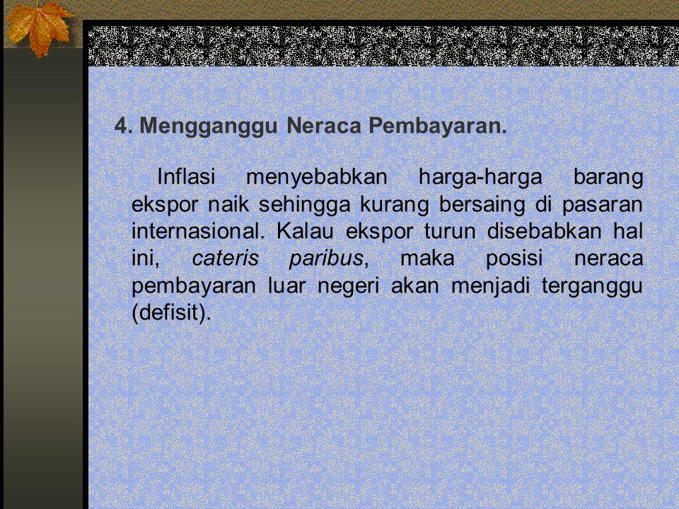 4. Mengganggu Neraca Pembayaran.