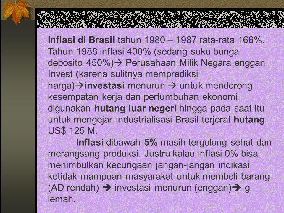 Inflasi di Brasil tahun 1980 – 1987 rata-rata 166%