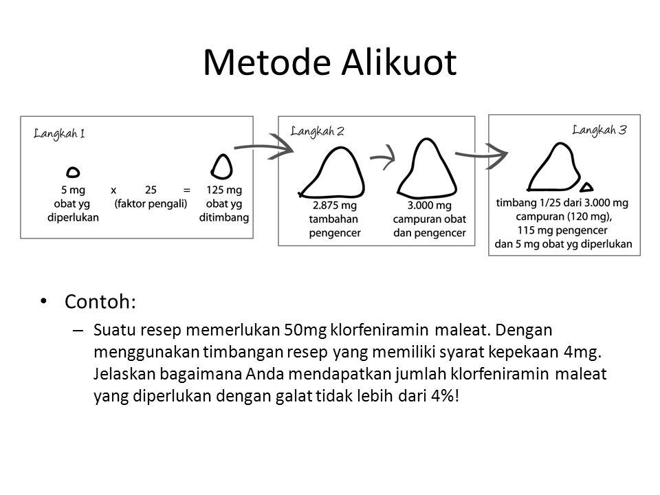 Metode Alikuot Contoh: