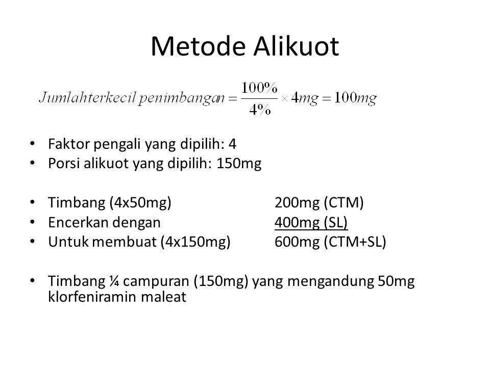 Metode Alikuot Faktor pengali yang dipilih: 4