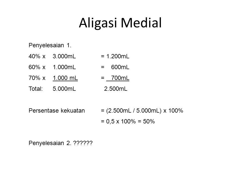 Aligasi Medial Penyelesaian 1. 40% x 3.000mL = 1.200mL