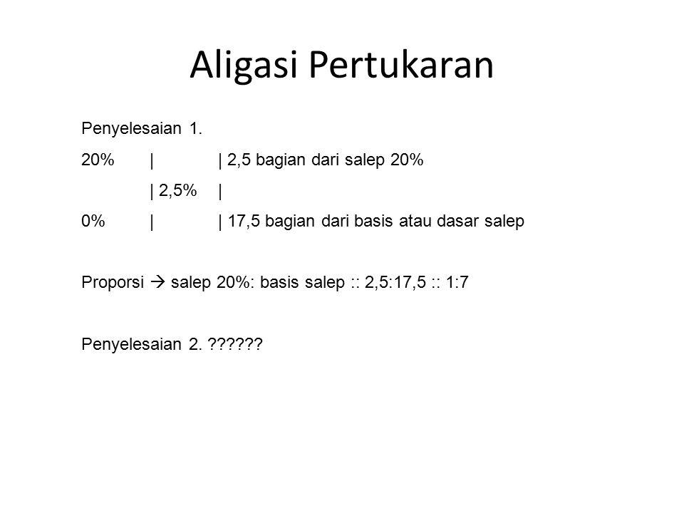 Aligasi Pertukaran Penyelesaian 1. 20% | | 2,5 bagian dari salep 20%