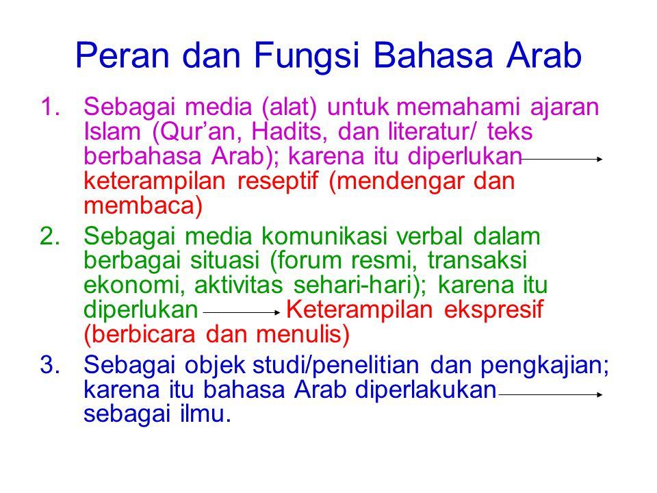 Peran dan Fungsi Bahasa Arab