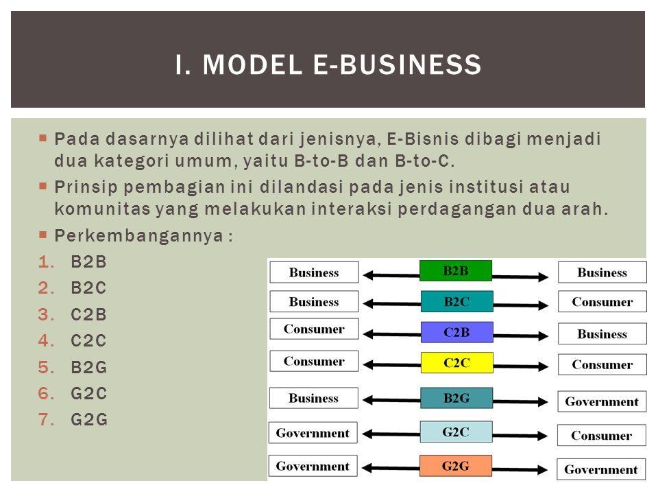 i. Model E-Business Pada dasarnya dilihat dari jenisnya, E-Bisnis dibagi menjadi dua kategori umum, yaitu B-to-B dan B-to-C.