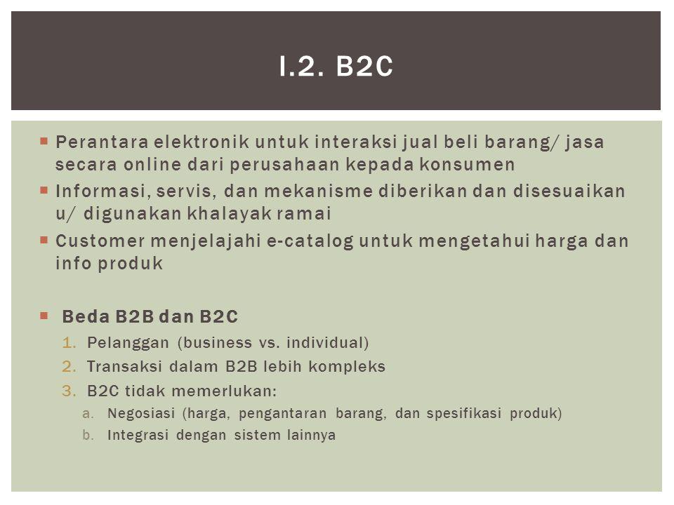 I.2. B2C Perantara elektronik untuk interaksi jual beli barang/ jasa secara online dari perusahaan kepada konsumen.