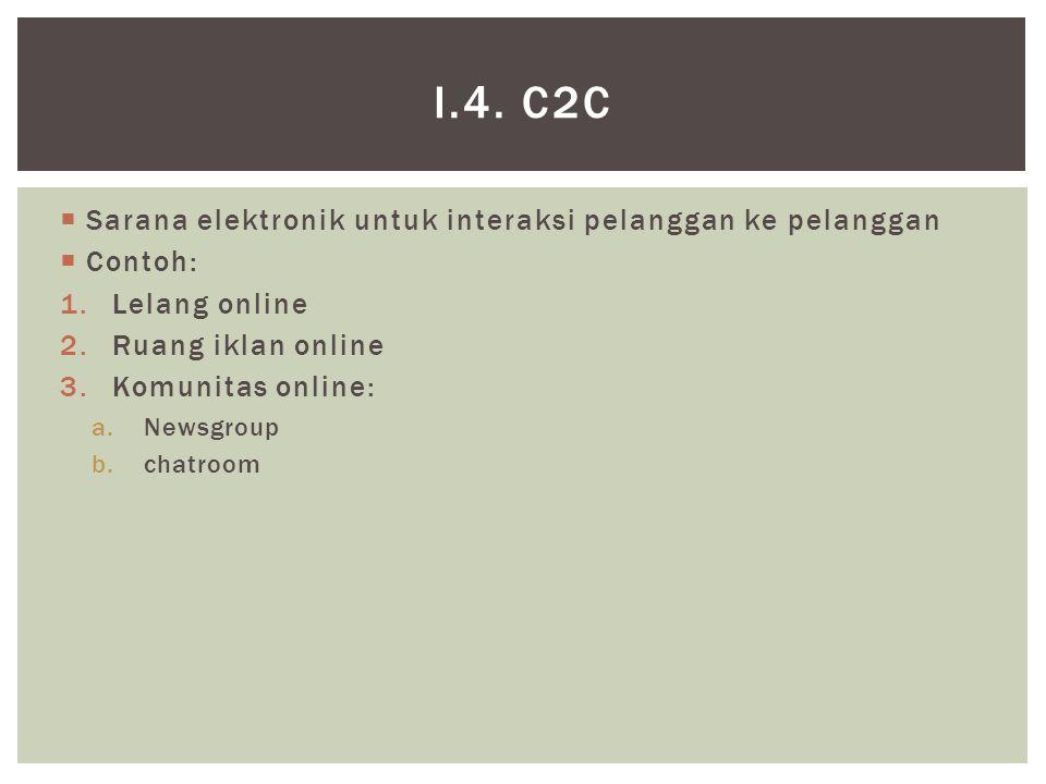 i.4. C2C Sarana elektronik untuk interaksi pelanggan ke pelanggan