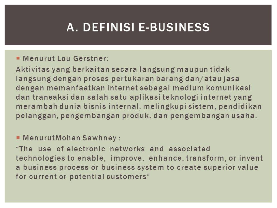 a. Definisi E-Business Menurut Lou Gerstner: