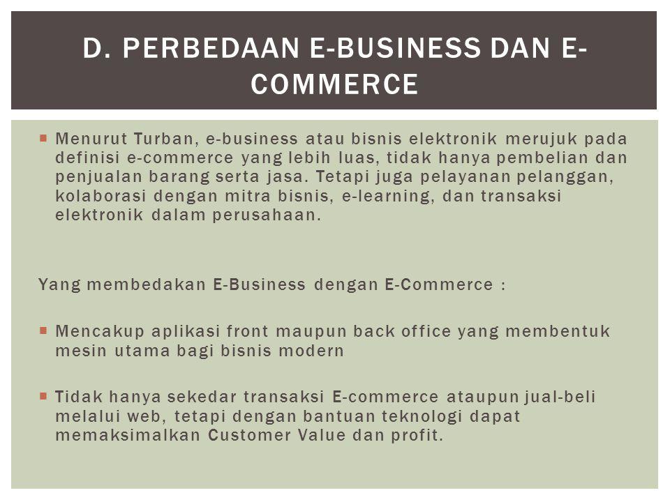 d. Perbedaan E-Business dan E-Commerce