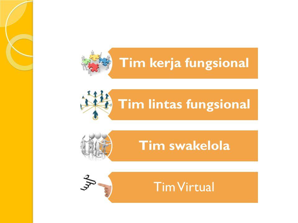 Tim kerja fungsional Tim lintas fungsional Tim swakelola Tim Virtual