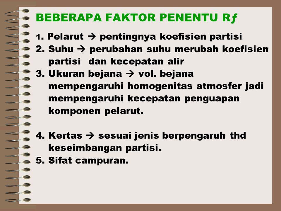 BEBERAPA FAKTOR PENENTU Rƒ