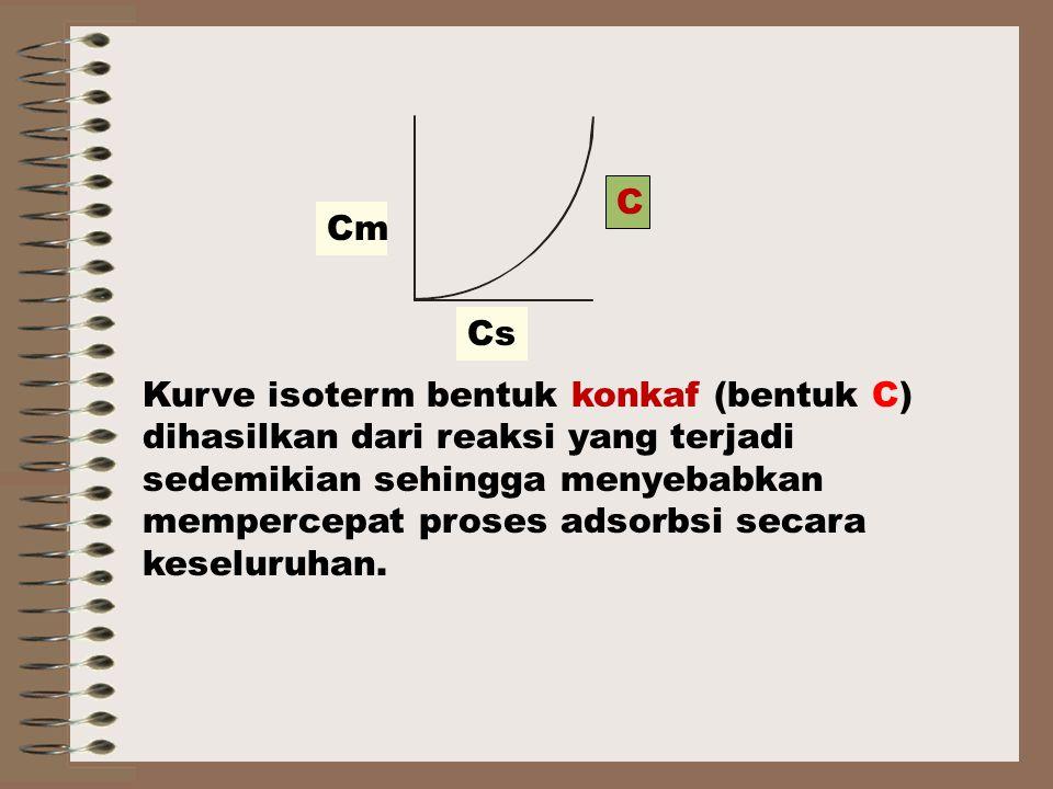 C Cm. Cs.