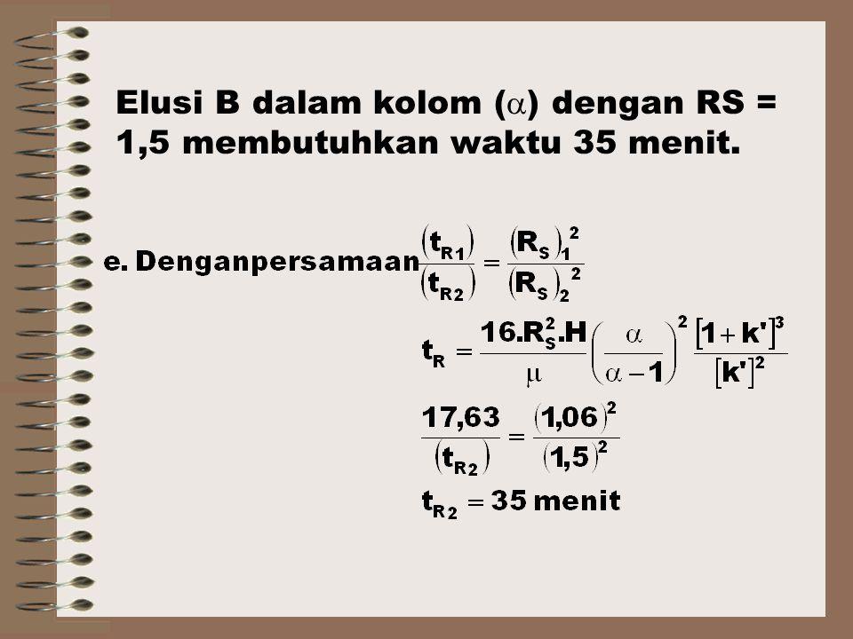Elusi B dalam kolom () dengan RS = 1,5 membutuhkan waktu 35 menit.