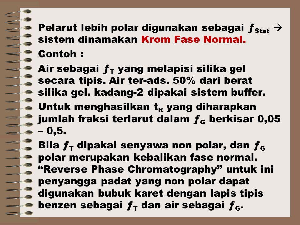 Pelarut lebih polar digunakan sebagai ƒStat  sistem dinamakan Krom Fase Normal.