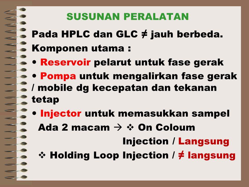 SUSUNAN PERALATAN Pada HPLC dan GLC ≠ jauh berbeda. Komponen utama :  Reservoir pelarut untuk fase gerak.