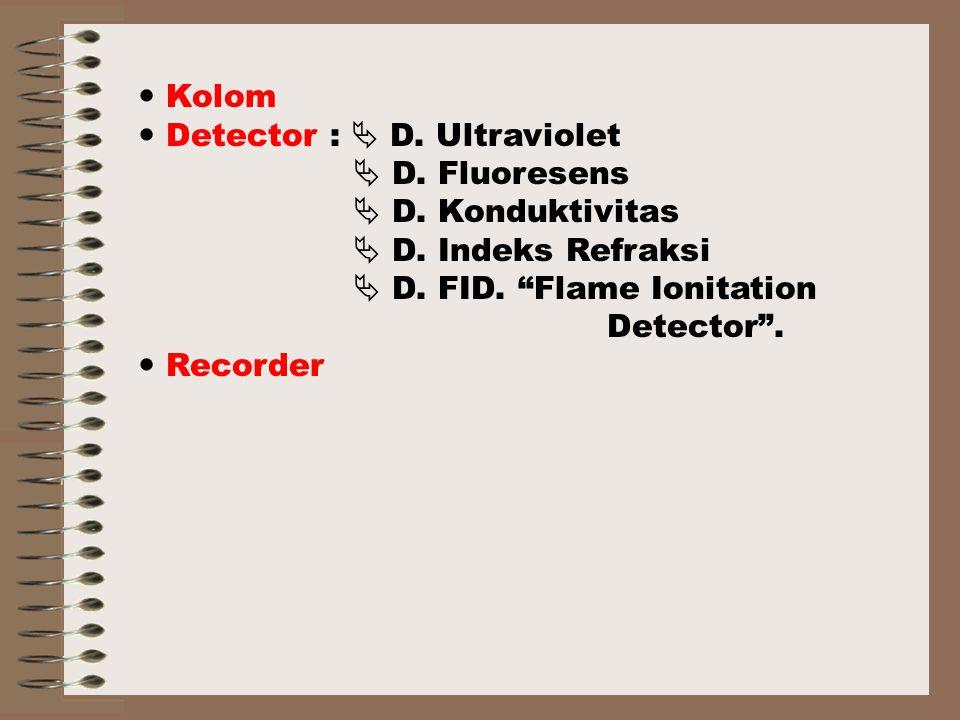 Kolom  Detector :  D. Ultraviolet.  D. Fluoresens.  D. Konduktivitas.  D. Indeks Refraksi.
