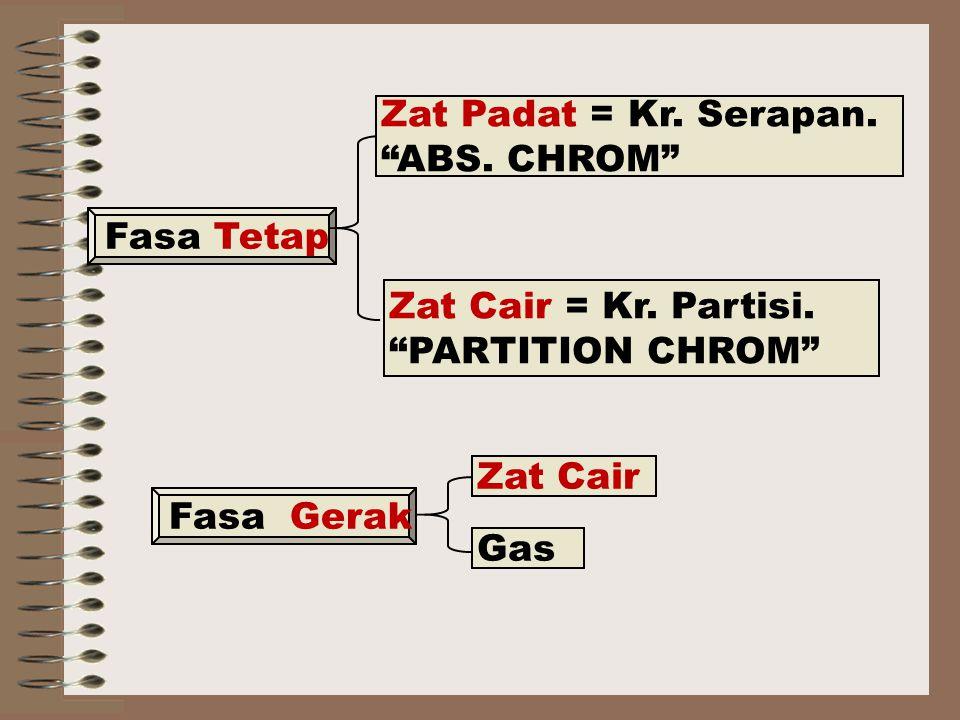Fasa Tetap Zat Padat = Kr. Serapan. ABS. CHROM Zat Cair = Kr. Partisi. PARTITION CHROM Fasa Gerak.