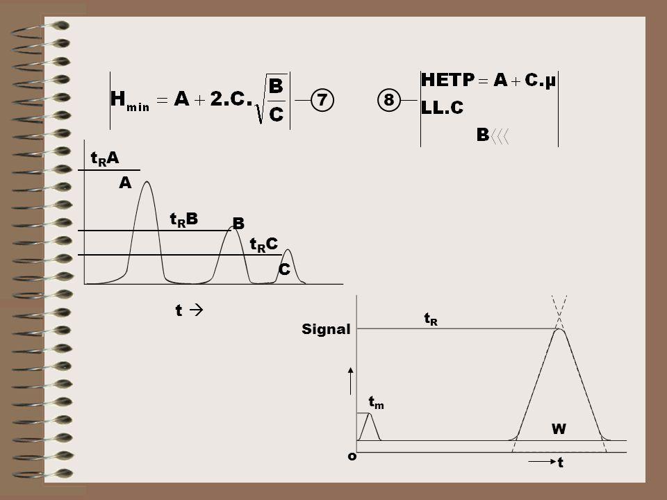 7 8 A B C t  tRA tRB tRC Signal tR tm o t W