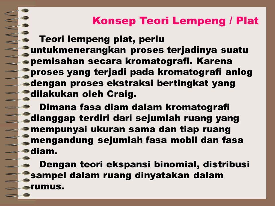Konsep Teori Lempeng / Plat