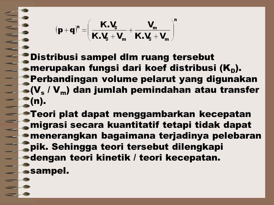 Distribusi sampel dlm ruang tersebut merupakan fungsi dari koef distribusi (KD). Perbandingan volume pelarut yang digunakan (Vs / Vm) dan jumlah pemindahan atau transfer (n).