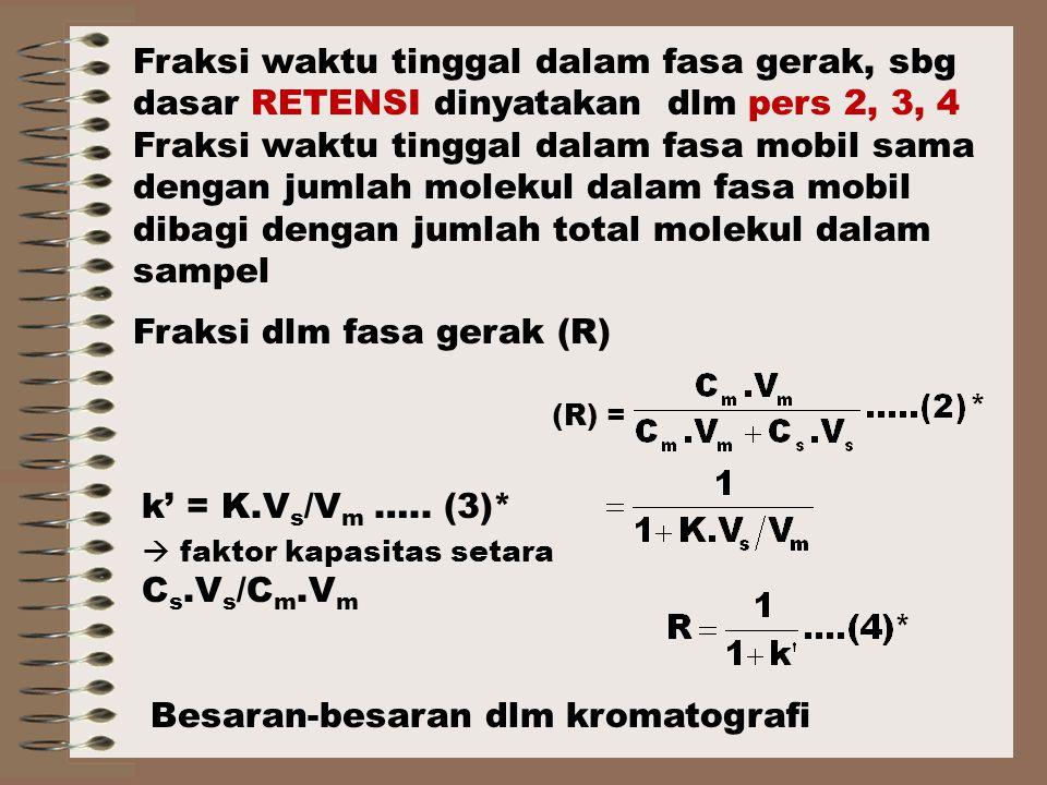 Fraksi dlm fasa gerak (R)
