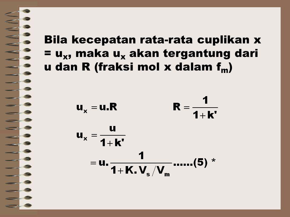 Bila kecepatan rata-rata cuplikan x = ux, maka ux akan tergantung dari u dan R (fraksi mol x dalam fm)