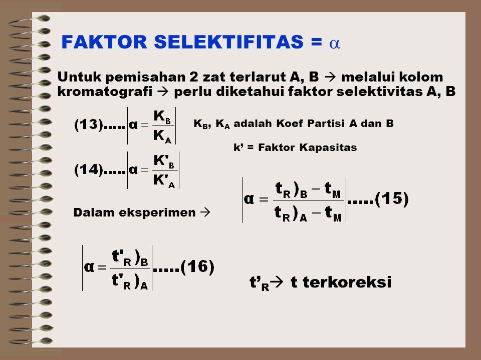 FAKTOR SELEKTIFITAS = 