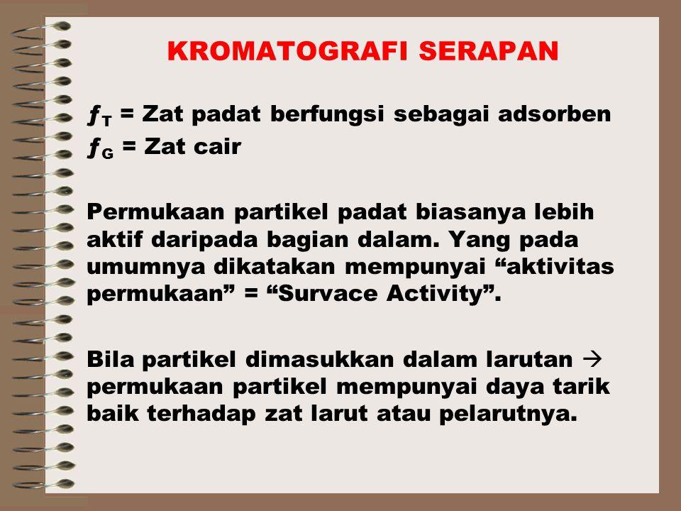 KROMATOGRAFI SERAPAN ƒT = Zat padat berfungsi sebagai adsorben