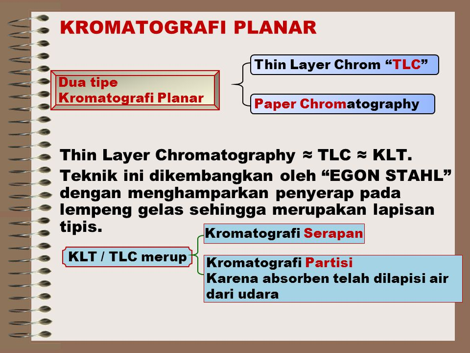 KROMATOGRAFI PLANAR Thin Layer Chromatography ≈ TLC ≈ KLT.