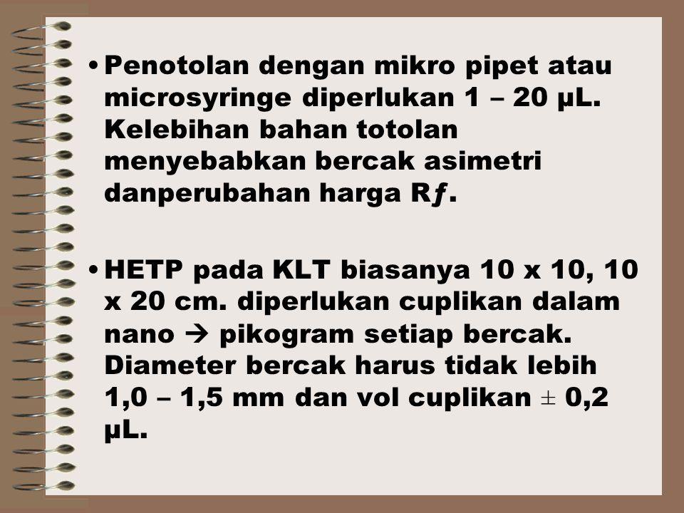 Penotolan dengan mikro pipet atau microsyringe diperlukan 1 – 20 μL