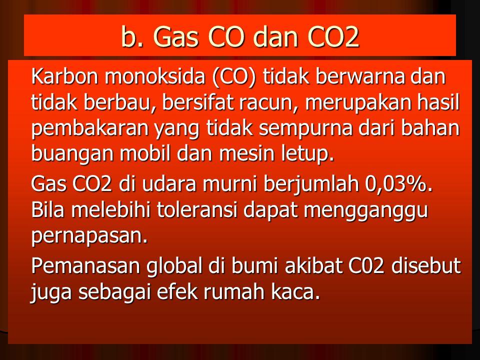 b. Gas CO dan CO2
