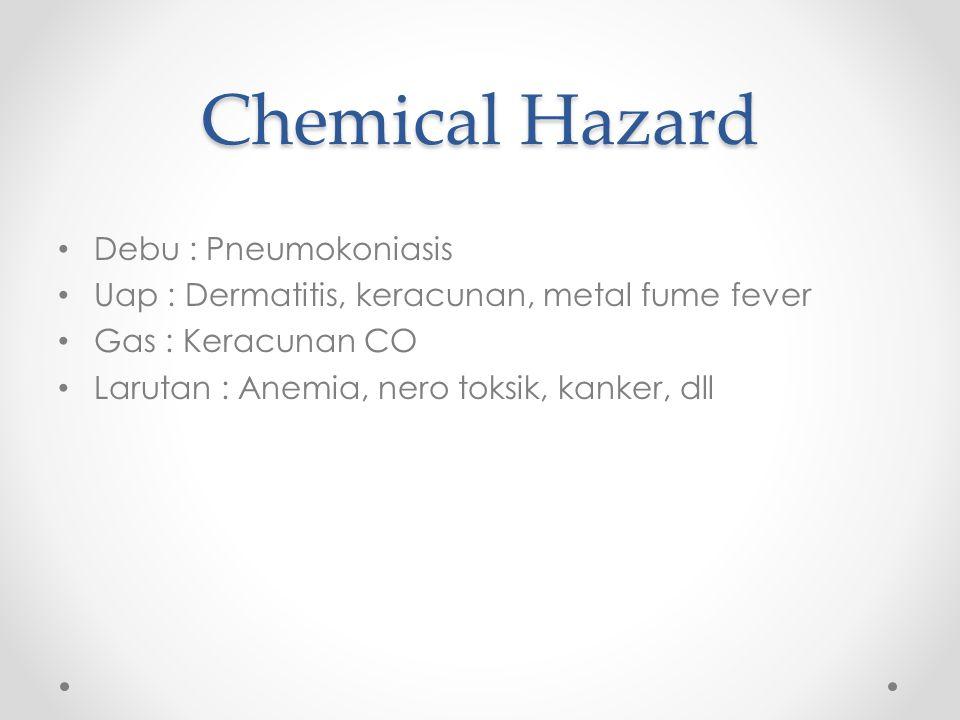 Chemical Hazard Debu : Pneumokoniasis
