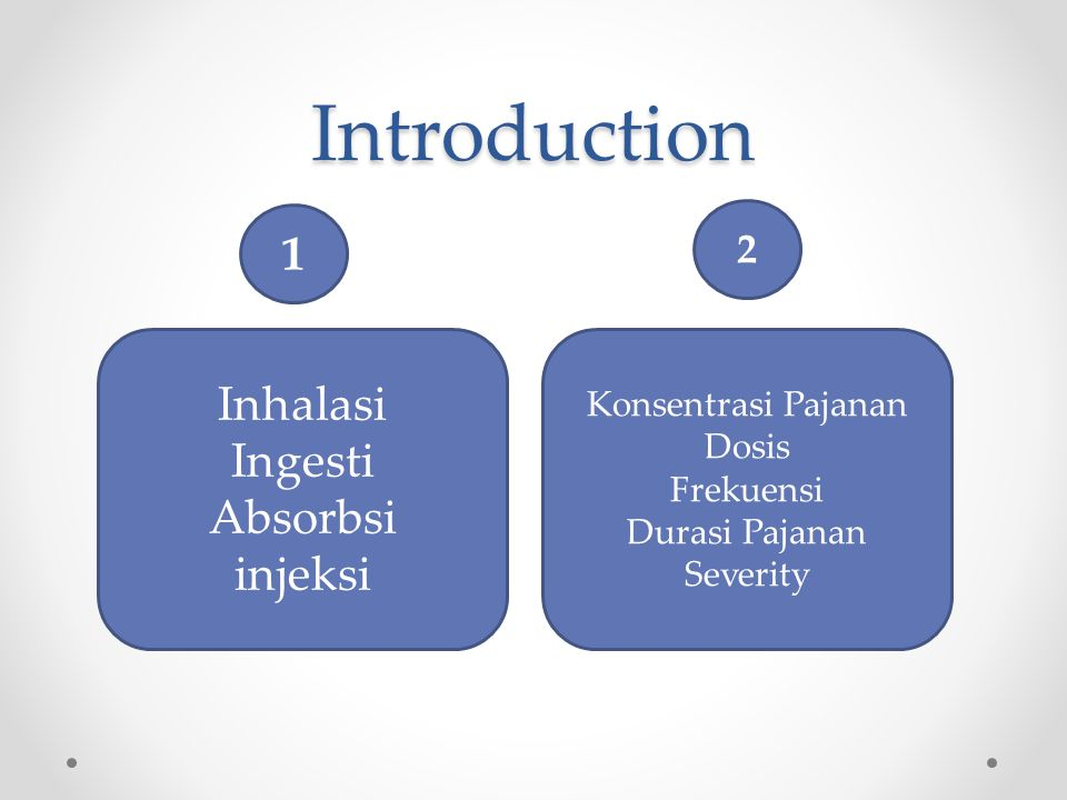 Introduction 1 Inhalasi Ingesti Absorbsi injeksi 2 Konsentrasi Pajanan
