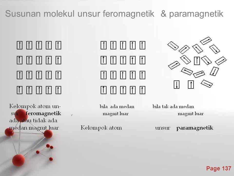 Susunan molekul unsur feromagnetik & paramagnetik