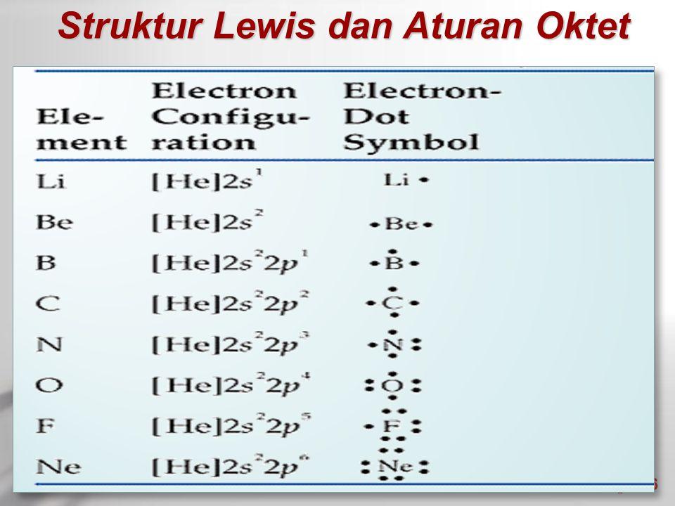 Struktur Lewis dan Aturan Oktet