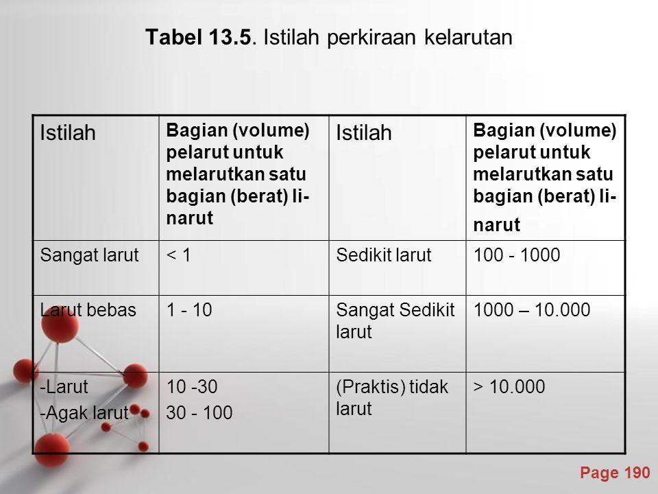 Tabel 13.5. Istilah perkiraan kelarutan