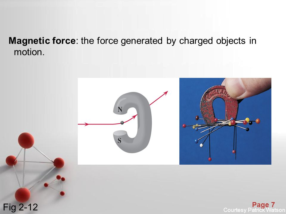Magnetic force: the force generated by charged objects in motion.