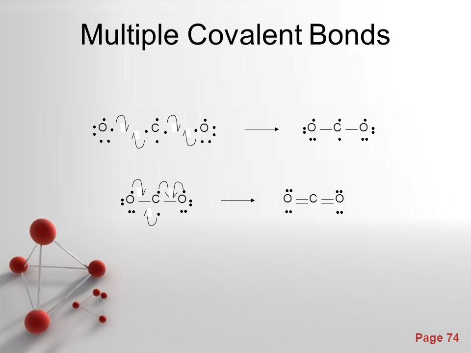 Multiple Covalent Bonds