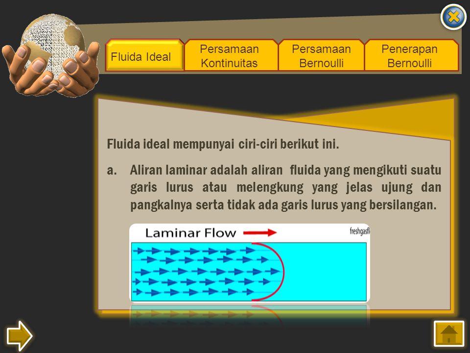 Fluida ideal mempunyai ciri-ciri berikut ini.