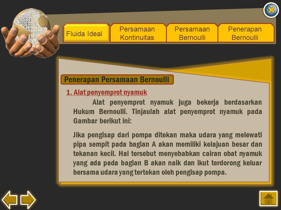 Penerapan Persamaan Bernoulli