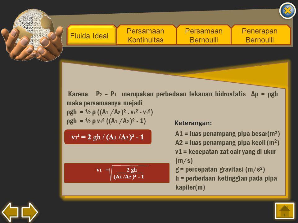 Persamaan Kontinuitas Persamaan Kontinuitas Persamaan Bernoulli