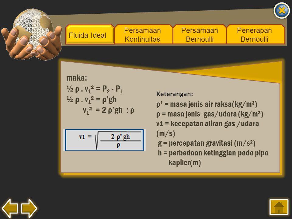 maka: ½ ρ . v1² = P2 - P1 ½ ρ . v1² = ρ'gh v1² = 2 ρ'gh : ρ