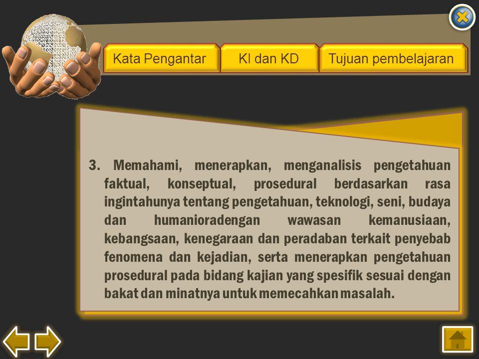 Kata Pengantar KI dan KD. Tujuan pembelajaran.